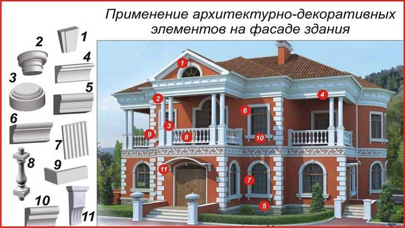 Где используется фасадный декор из пенополистирола